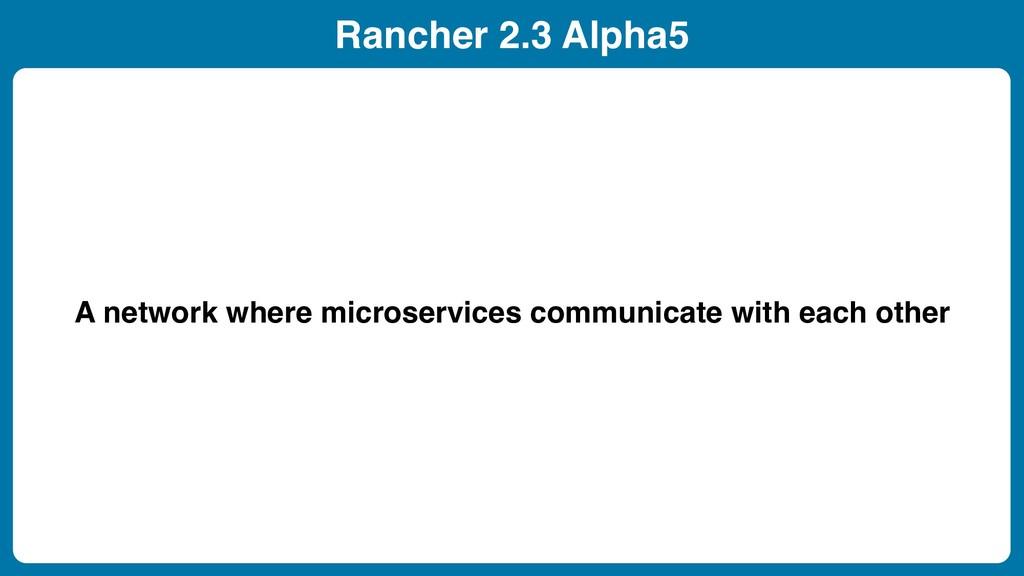 Rancher 2.3 Alpha5 A network where microservice...