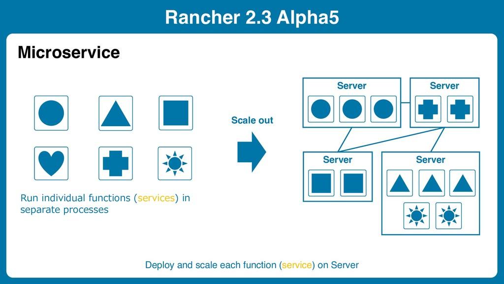 Rancher 2.3 Alpha5 Microservice Server スケールアウト ...