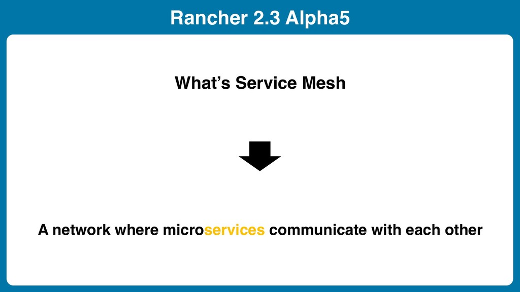 Rancher 2.3 Alpha5 What's Service Mesh A networ...