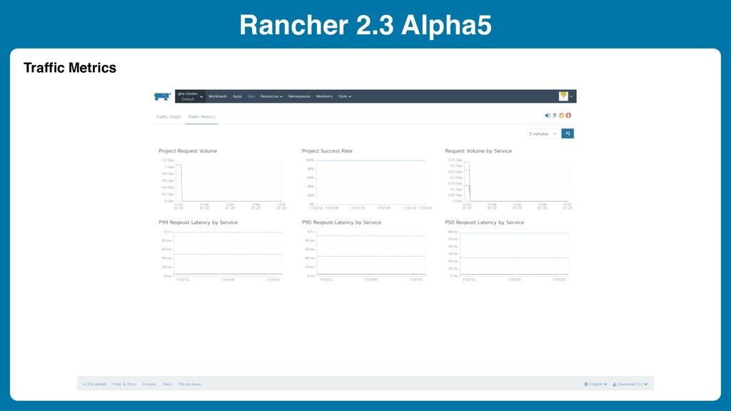Rancher 2.3 Alpha5 Traffic Metrics