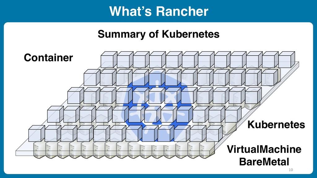 What's Rancher VirtualMachine BareMetal Summary...