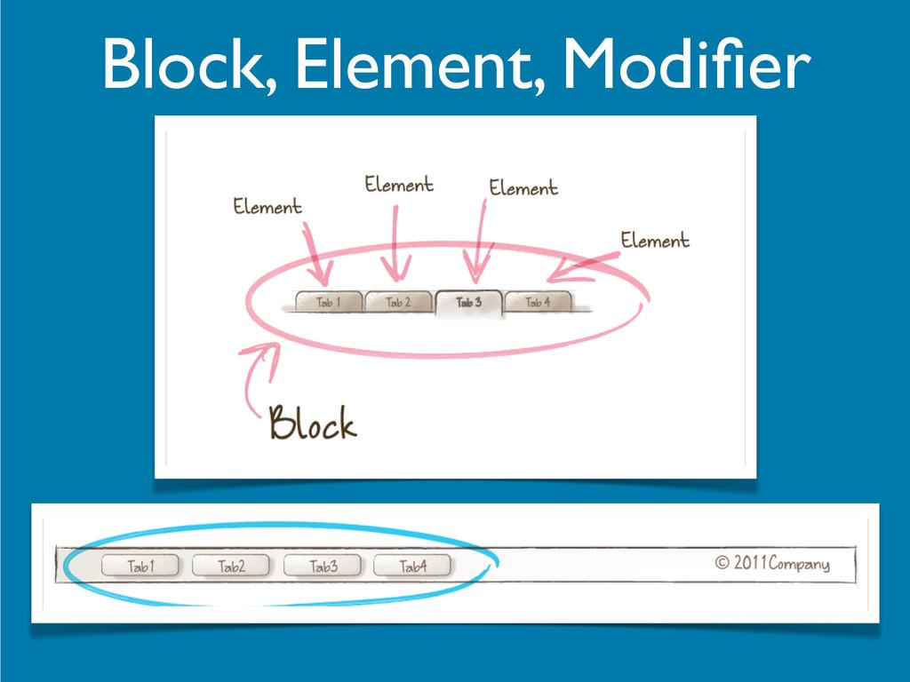 Block, Element, Modifier