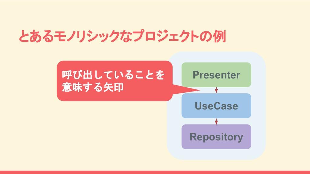 とあるモノリシックなプロジェクトの例 Presenter UseCase Repository...