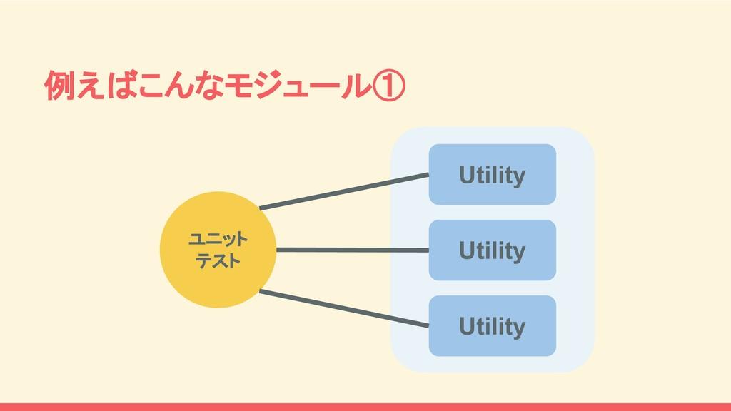 例えばこんなモジュール① Utility Utility Utility ユニット テスト