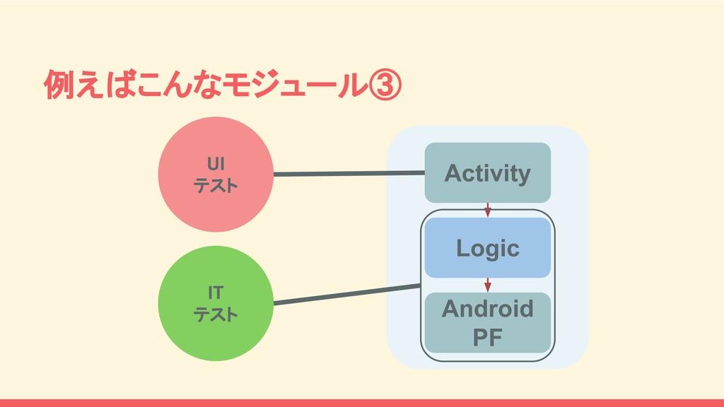 Activity Logic Android PF 例えばこんなモジュール③ UI テスト I...