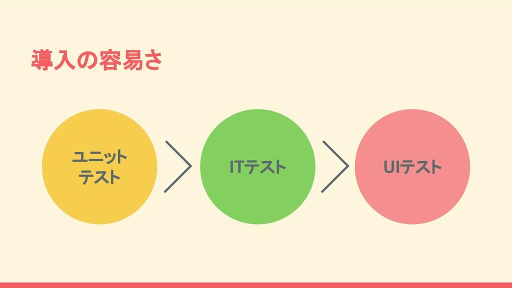 導入の容易さ ITテスト ユニット テスト UIテスト