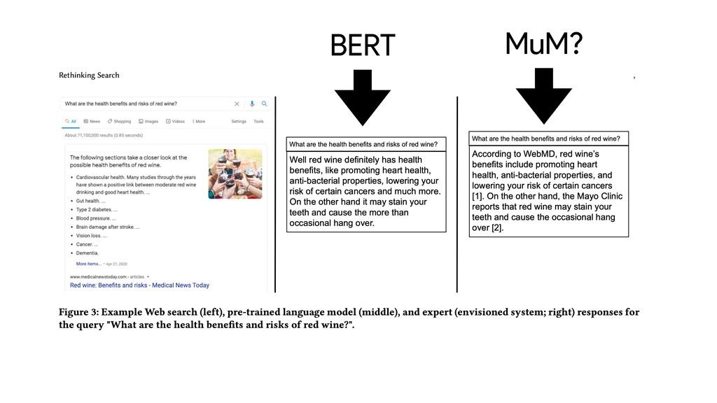 BERT MuM?