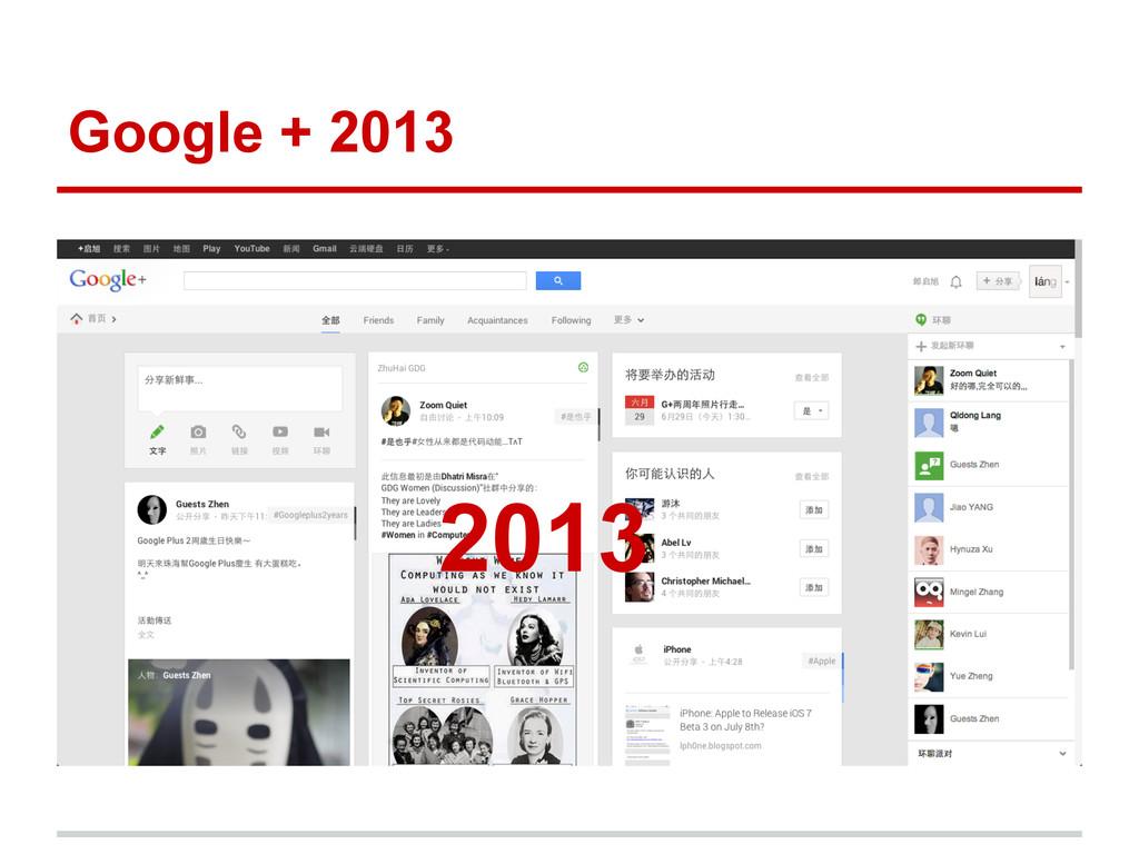 Google + 2013 2013