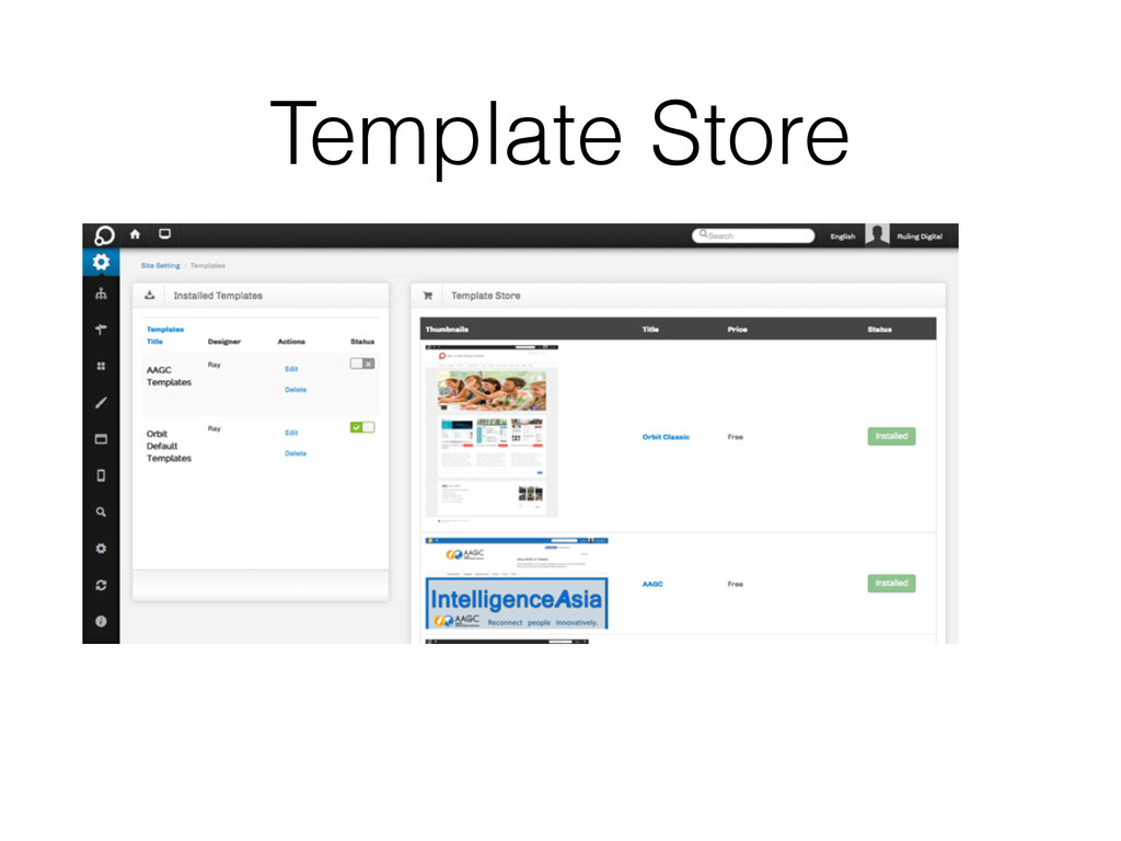 Template Store