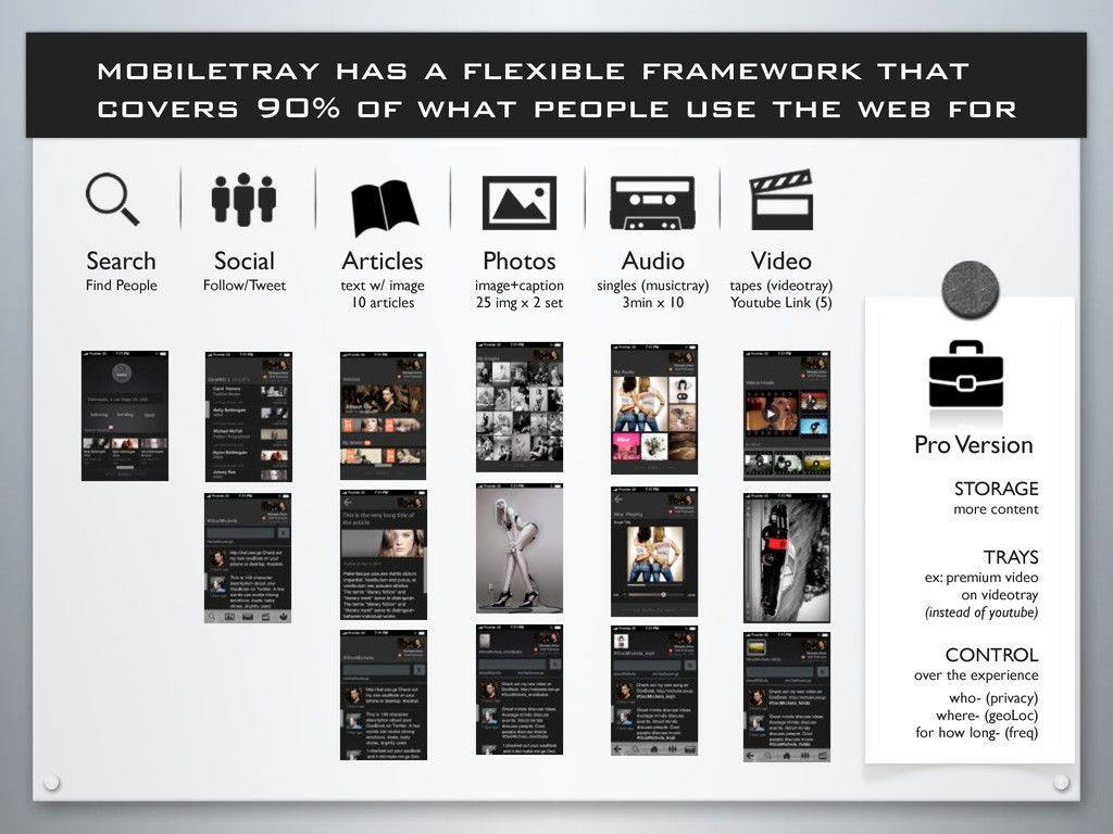mobiletray has a flexible framework that covers...