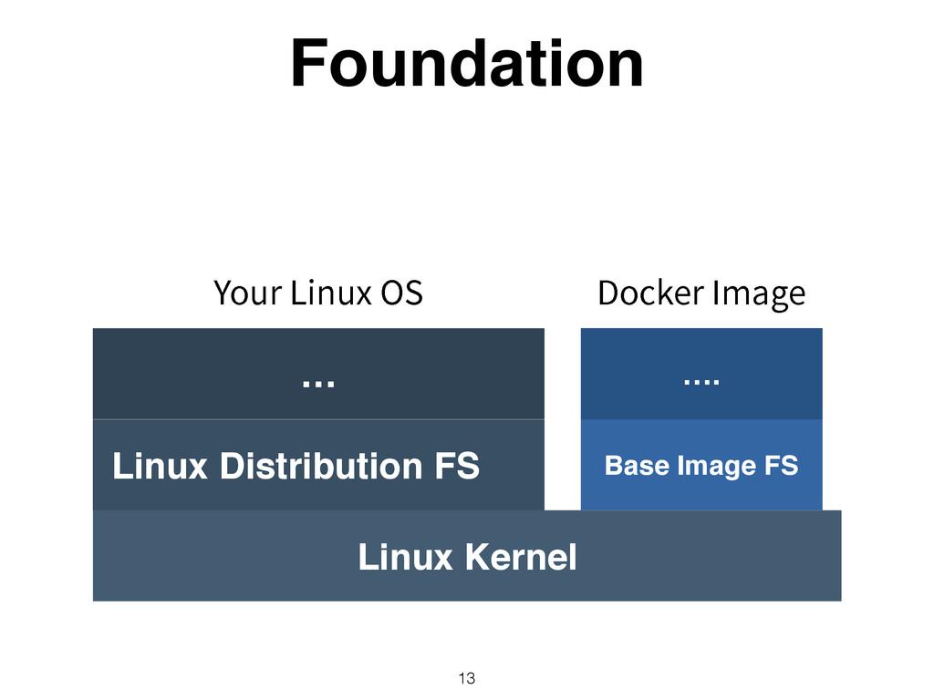 Foundation 13 Linux Kernel Linux Distribution F...