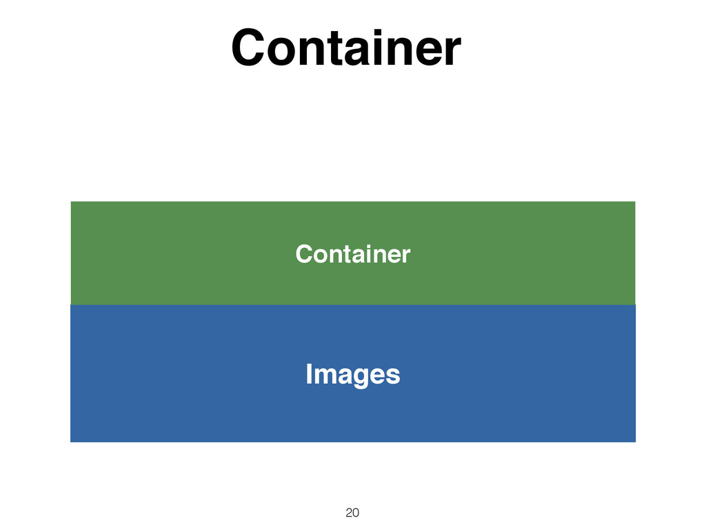 Container 20 Images Container