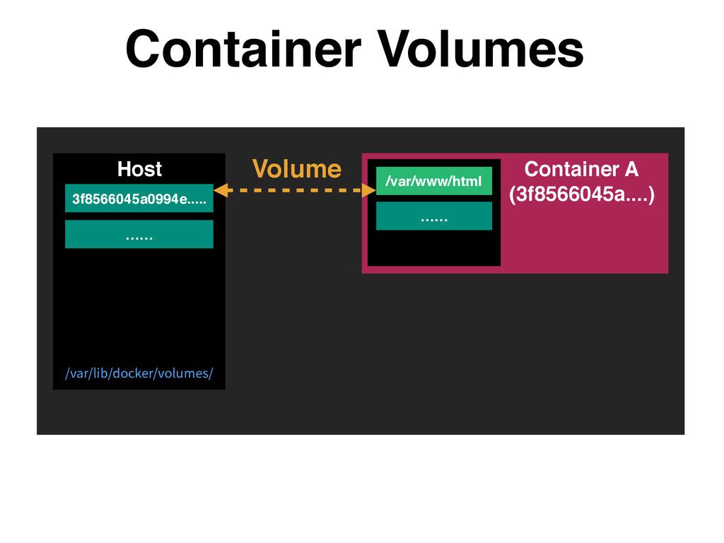 Container Volumes 3f8566045a0994e..... Host /va...