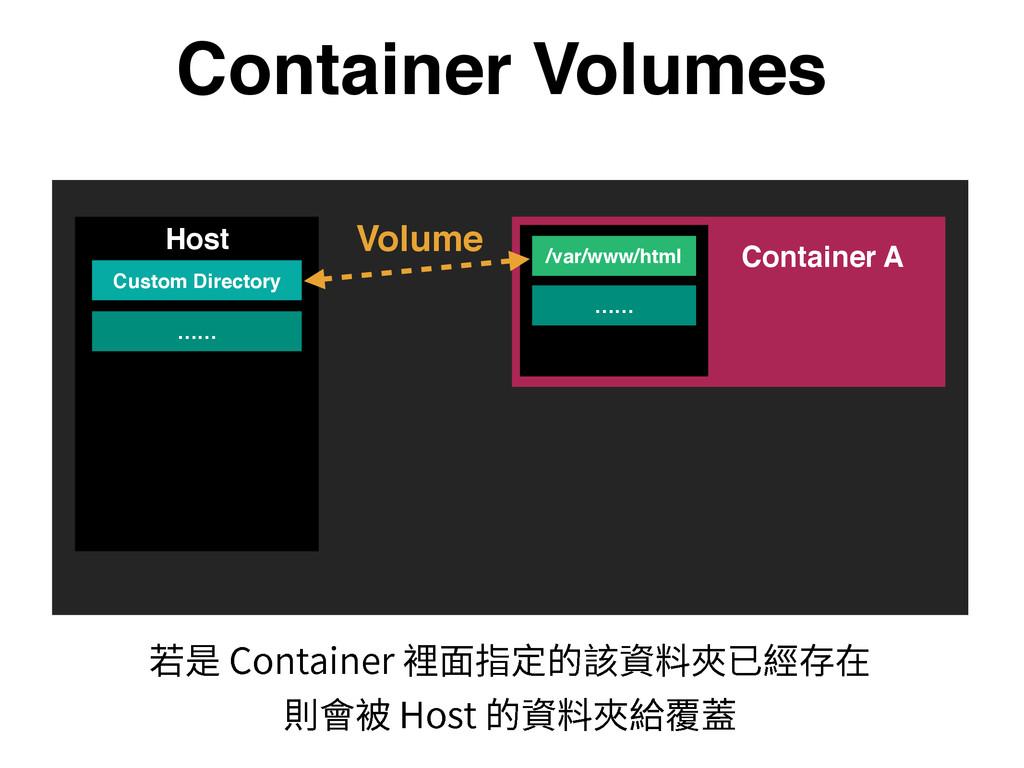 Container Volumes Custom Directory Host /var/ww...