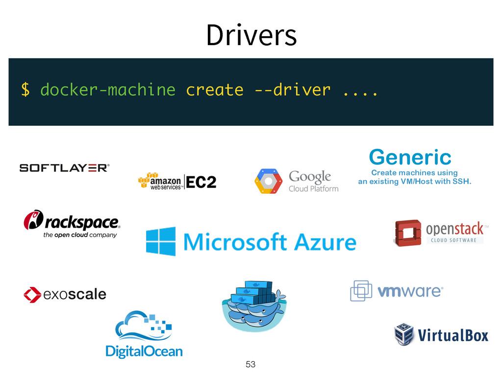 %SJWFST 53 $ docker-machine create --driver ......