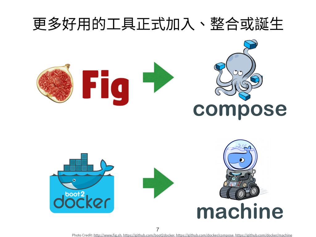 刿㢵㥪欽涸䊨Ⱘ姻䒭⸈Ⰵ侮ざ䧴钲欰 7 machine compose 1IPUP$SFEJ...
