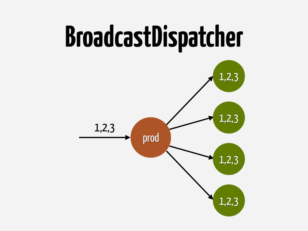 prod 1,2,3 1,2,3 1,2,3 1,2,3 1,2,3 BroadcastDis...