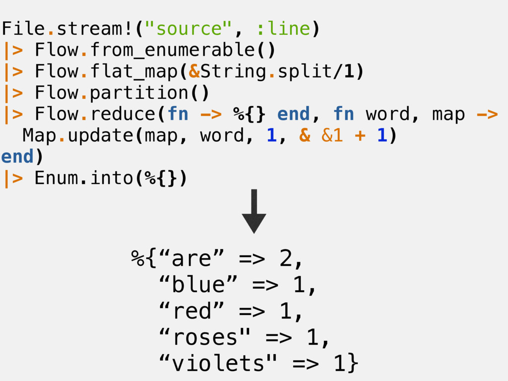 """%{""""are"""" => 2, """"blue"""" => 1, """"red"""" => 1, """"roses"""" ..."""
