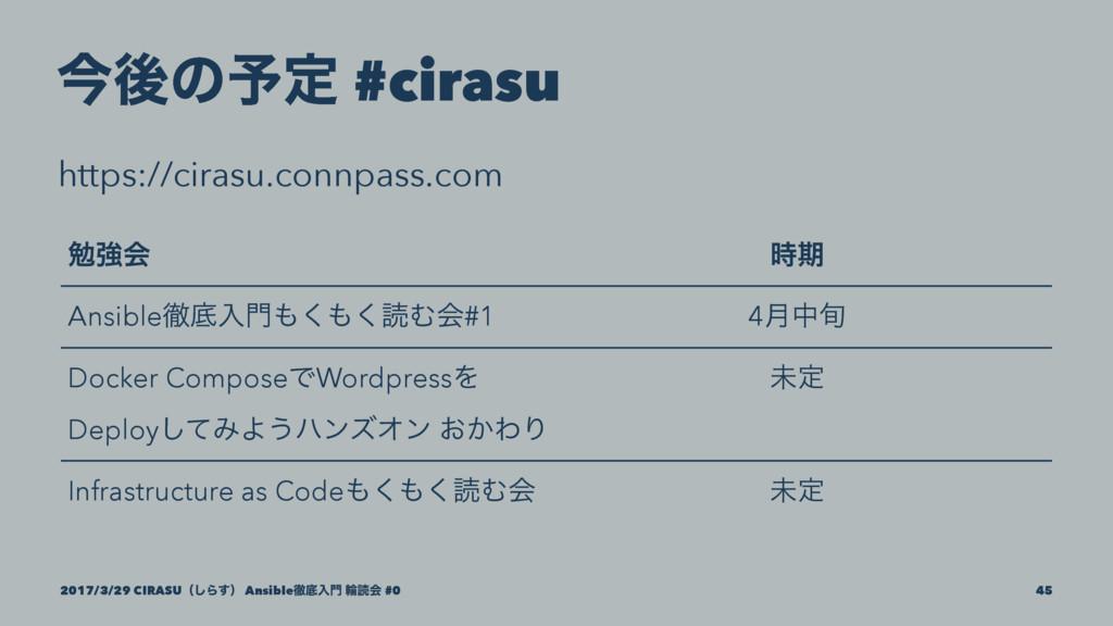 ࠓޙͷ༧ఆ #cirasu https://cirasu.connpass.com ษڧձ ...
