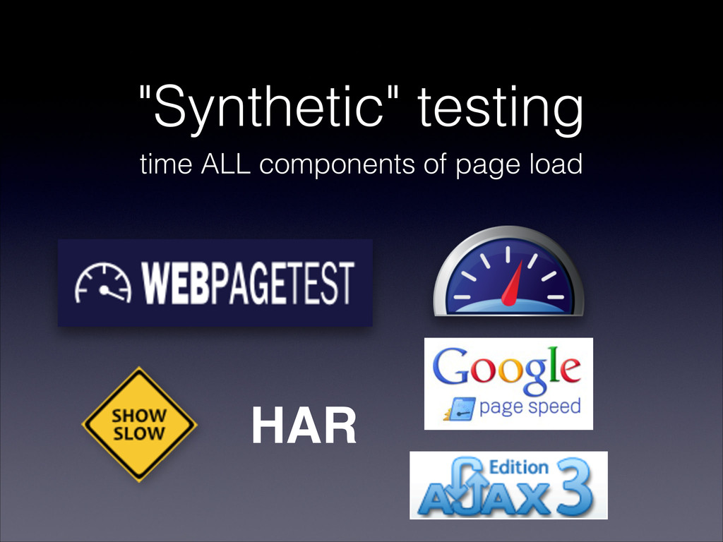 """""""Synthetic"""" testing time ALL components of page..."""