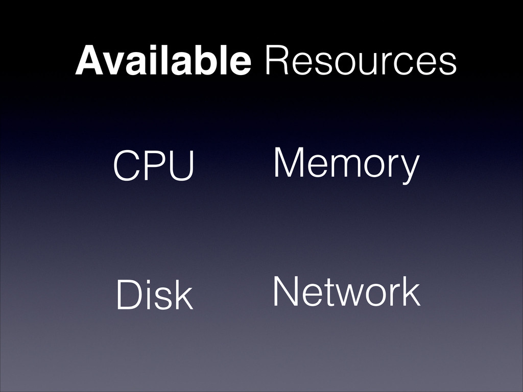 Available Resources CPU Memory Disk Network
