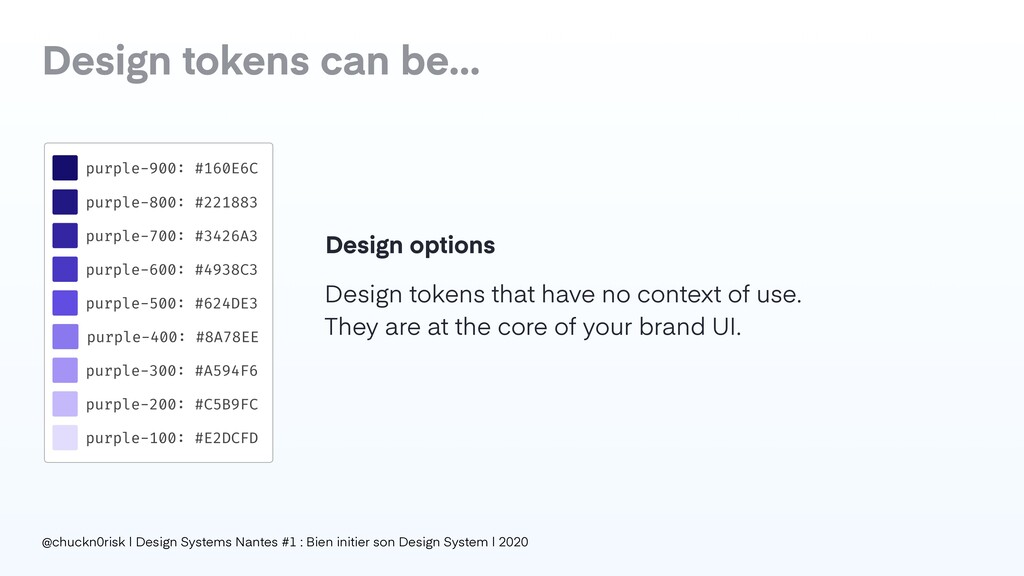 Design tokens can be… Design options @chuckn0ri...