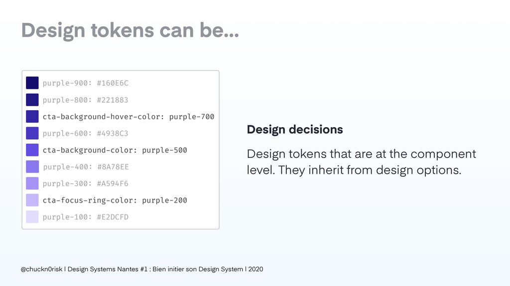 Design tokens can be… Design decisions @chuckn0...