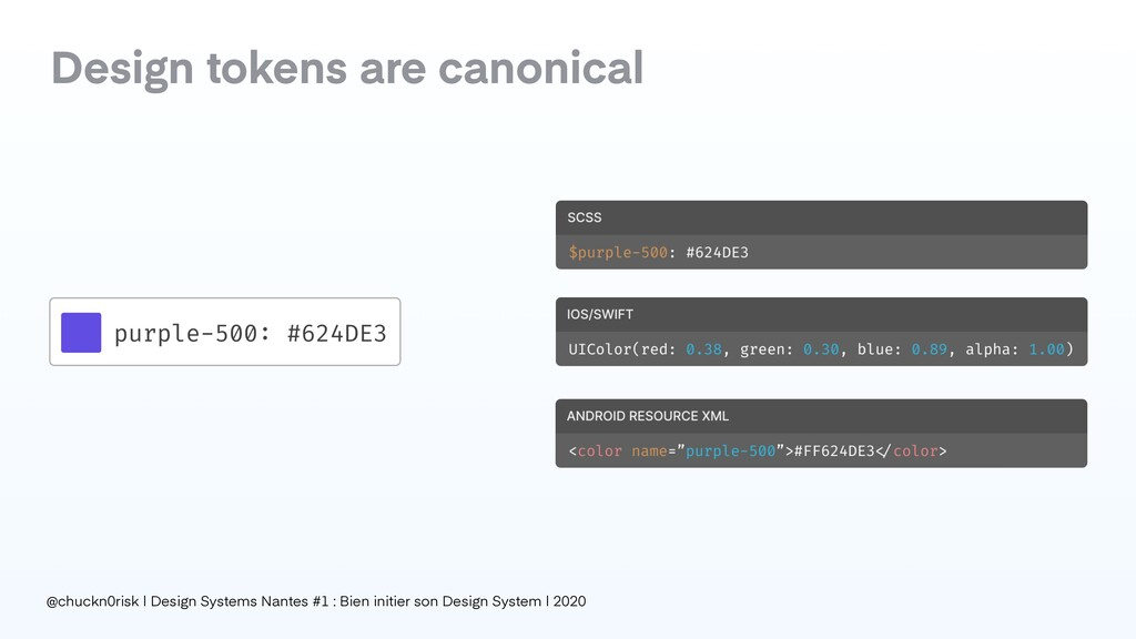Design tokens are canonical @chuckn0risk | Desi...