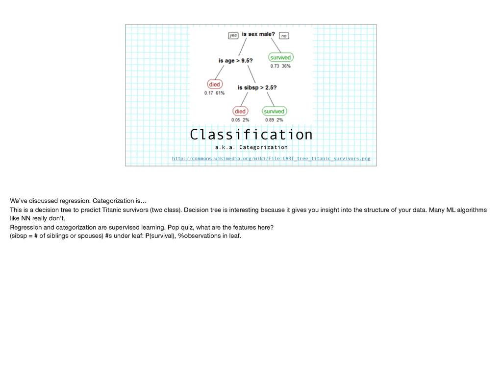 Classification a.k.a. Categorization http://com...