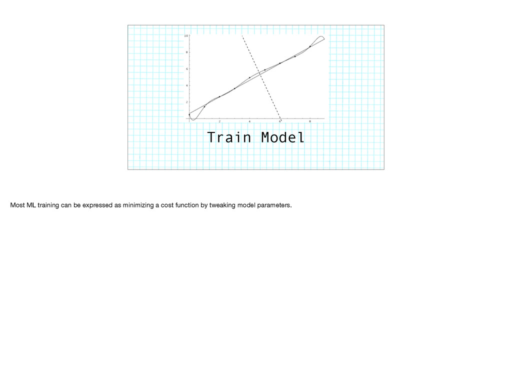 Train Model Most ML training can be expressed a...
