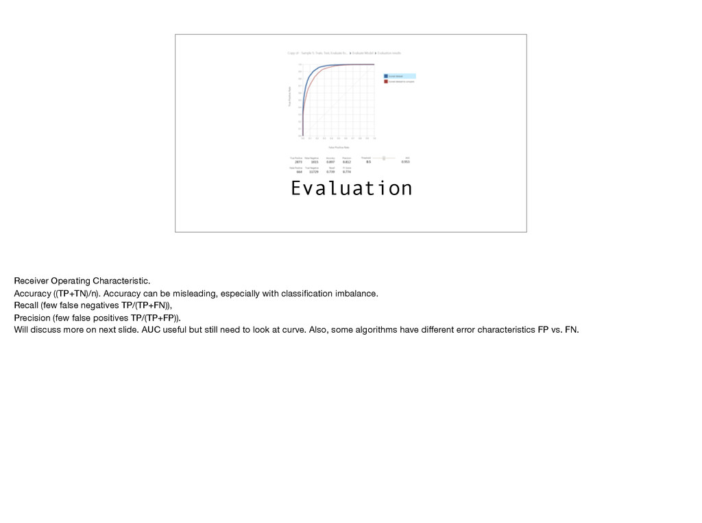 Evaluation Receiver Operating Characteristic.  ...
