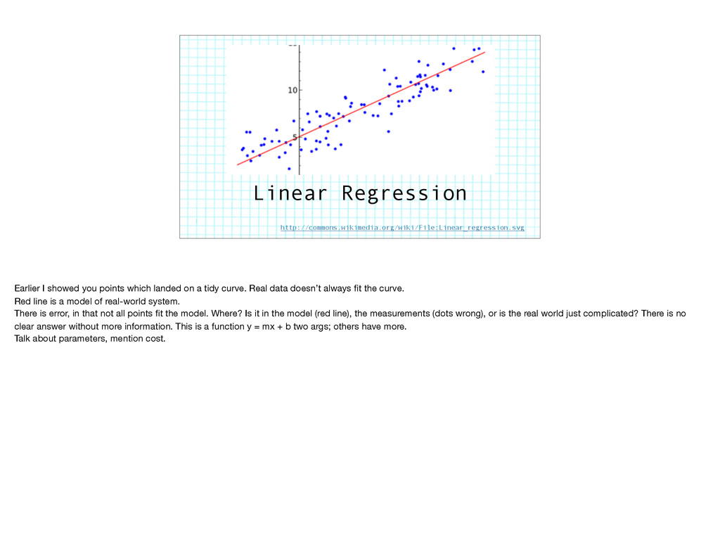 Linear Regression http://commons.wikimedia.org/...