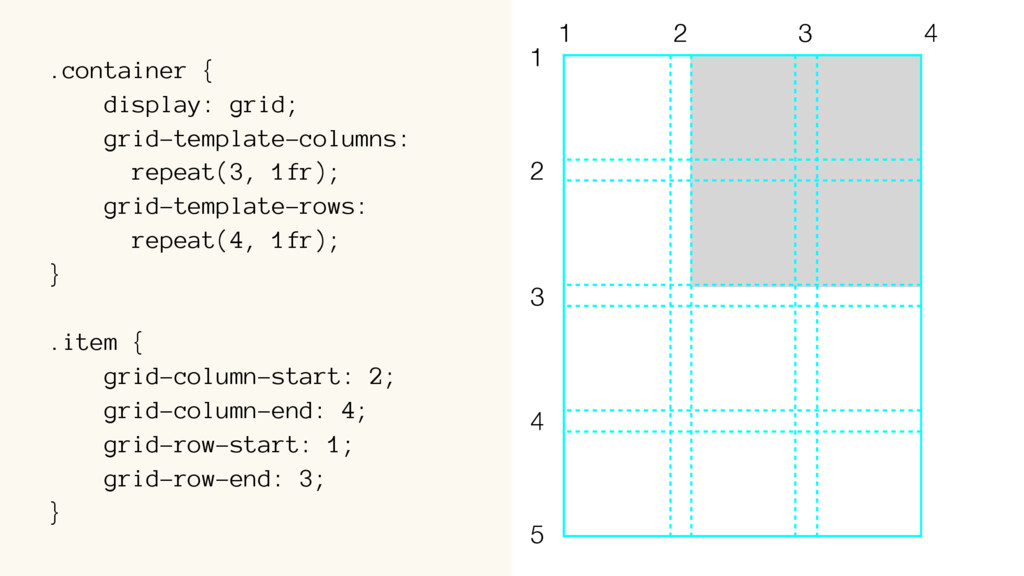 .container { display: grid; grid-template-colum...