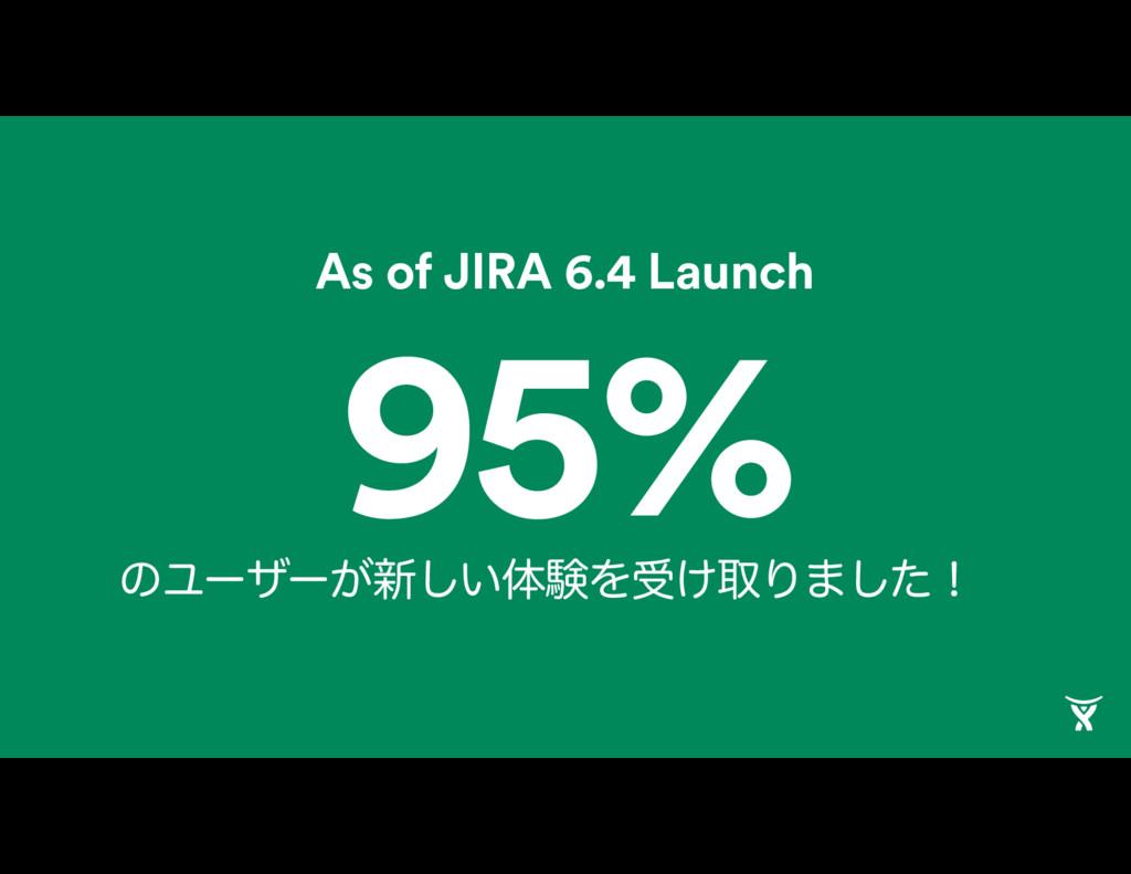 As of JIRA 6.4 Launch 95% ͷϢʔβʔ͕৽͍͠ମݧΛड͚औΓ·ͨ͠ʂ