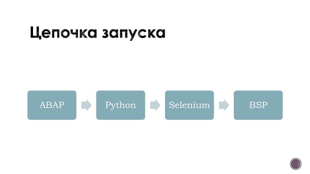 ABAP Python Selenium BSP