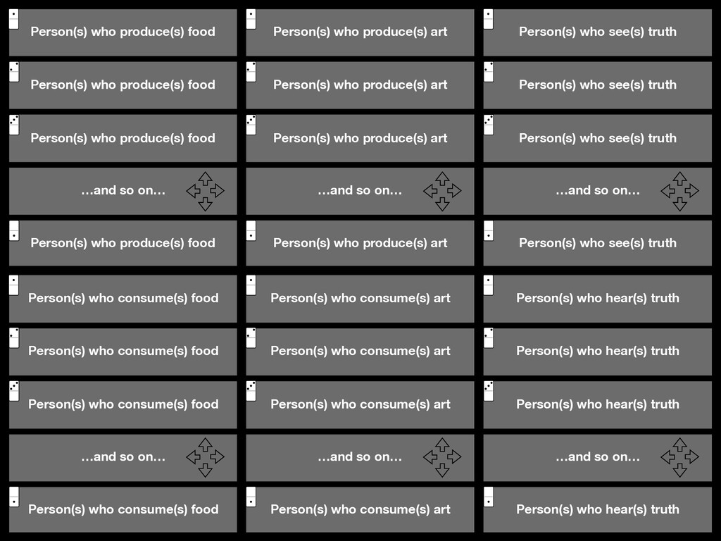 Person(s) who produce(s) food Person(s) who pro...