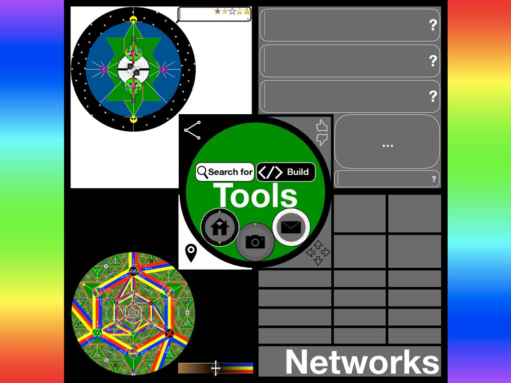 Networks Tools … ? ? ? ? Build Search for