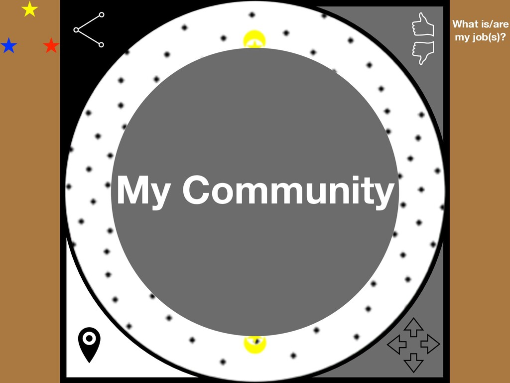 What is/are my job(s)? My Community