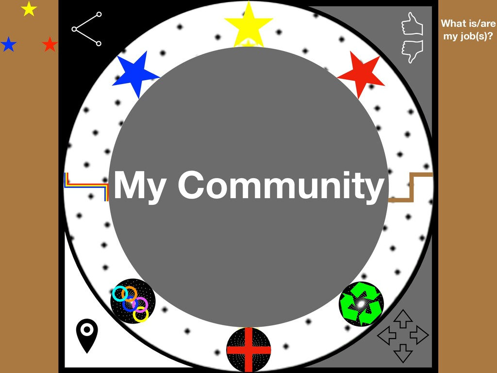 My Community What is/are my job(s)?
