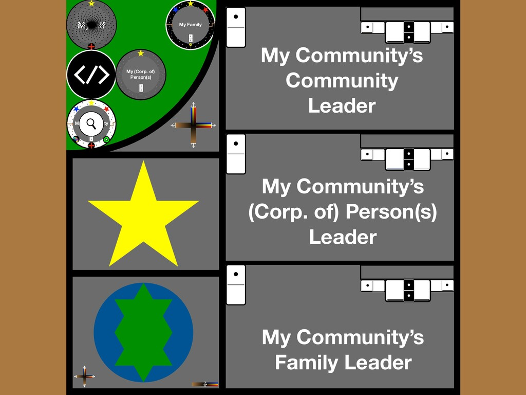 Myself My (Corp. of) Person(s) My Family My Com...