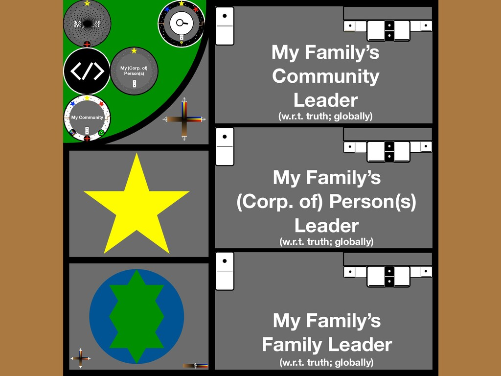Myself My Community My (Corp. of) Person(s) My ...