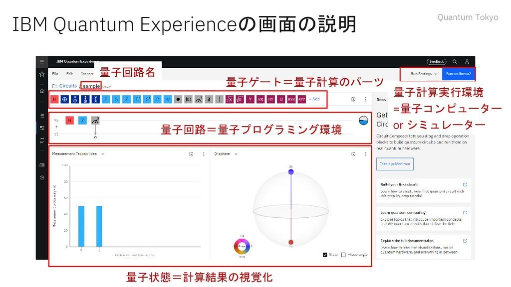 Quantum Tokyo IBM Quantum Experienceの画面の説明 量子ゲー...