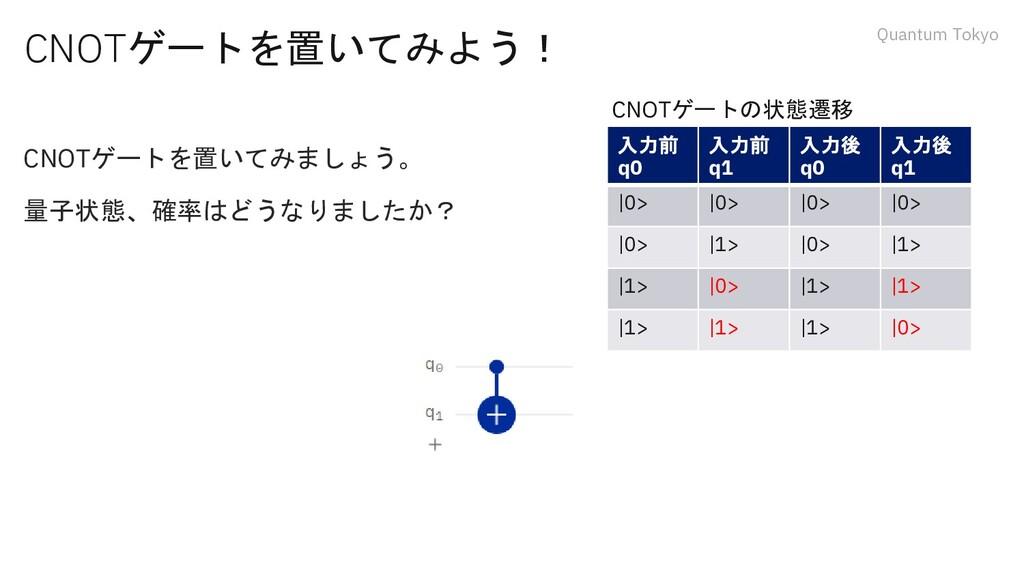 Quantum Tokyo CNOTゲートを置いてみよう! CNOTゲートを置いてみましょう。...