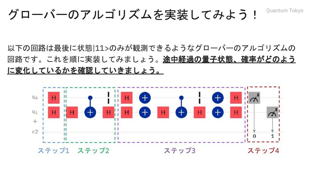 Quantum Tokyo グローバーのアルゴリズムを実装してみよう! 以下の回路は最後に状態...