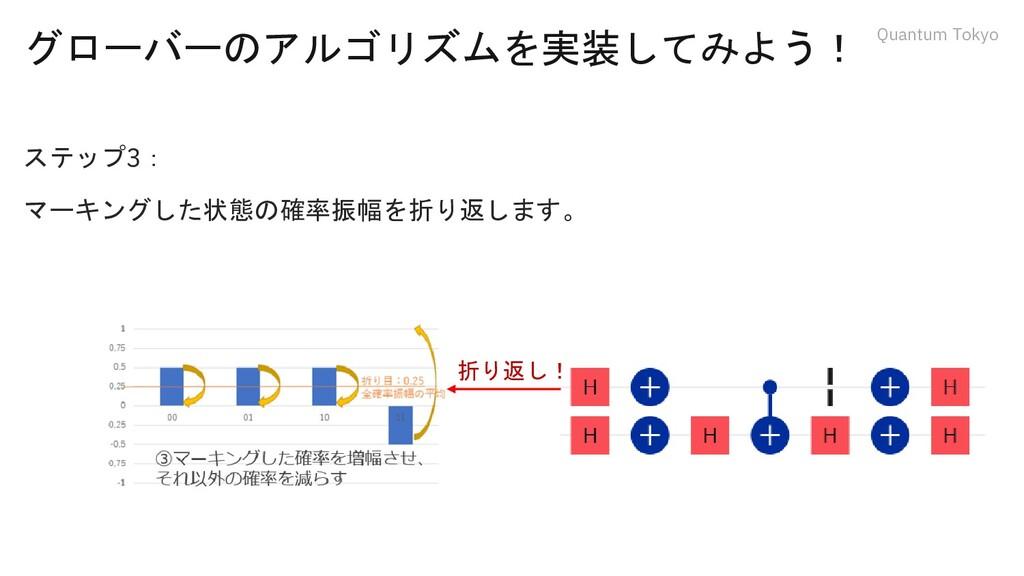 Quantum Tokyo グローバーのアルゴリズムを実装してみよう! ステップ3: マーキン...