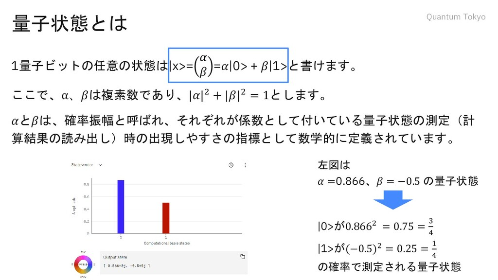 Quantum Tokyo 量子状態とは 1量子ビットの任意の状態は|x>=   =|0> +...