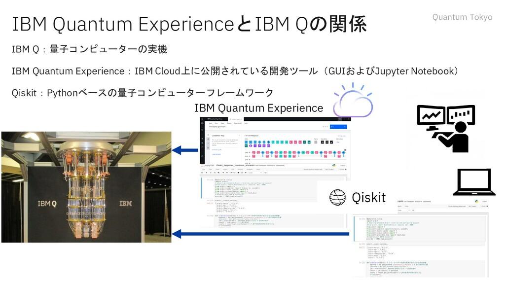 Quantum Tokyo IBM Q:量子コンピューターの実機 IBM Quantum Ex...
