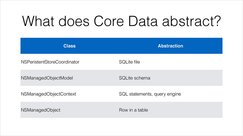 What does Core Data abstract? Class Abstraction...