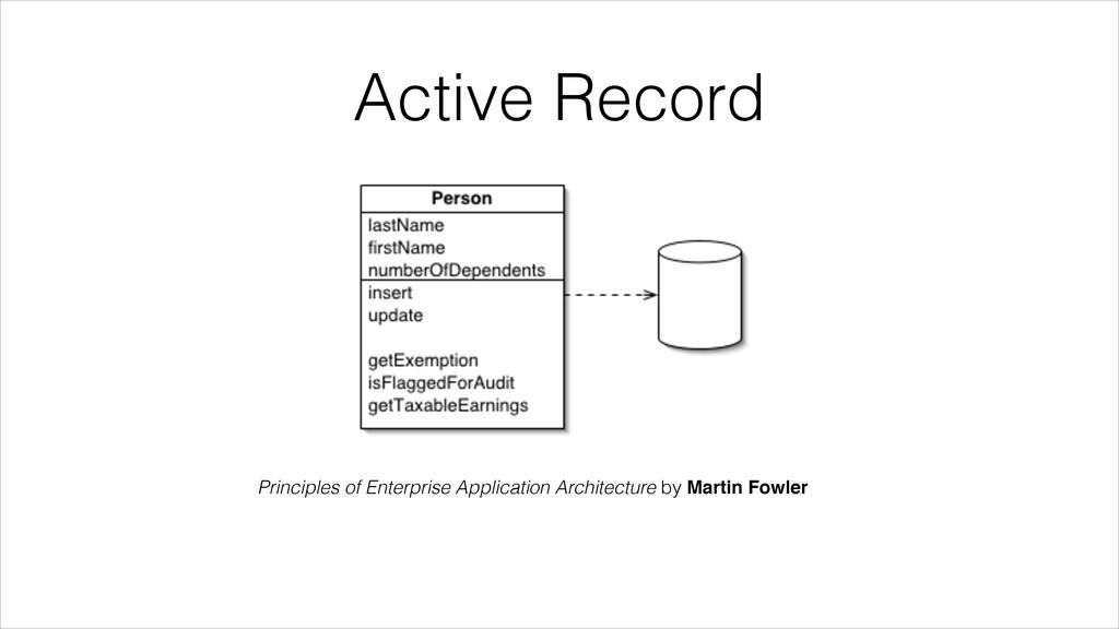 Active Record Principles of Enterprise Applicat...