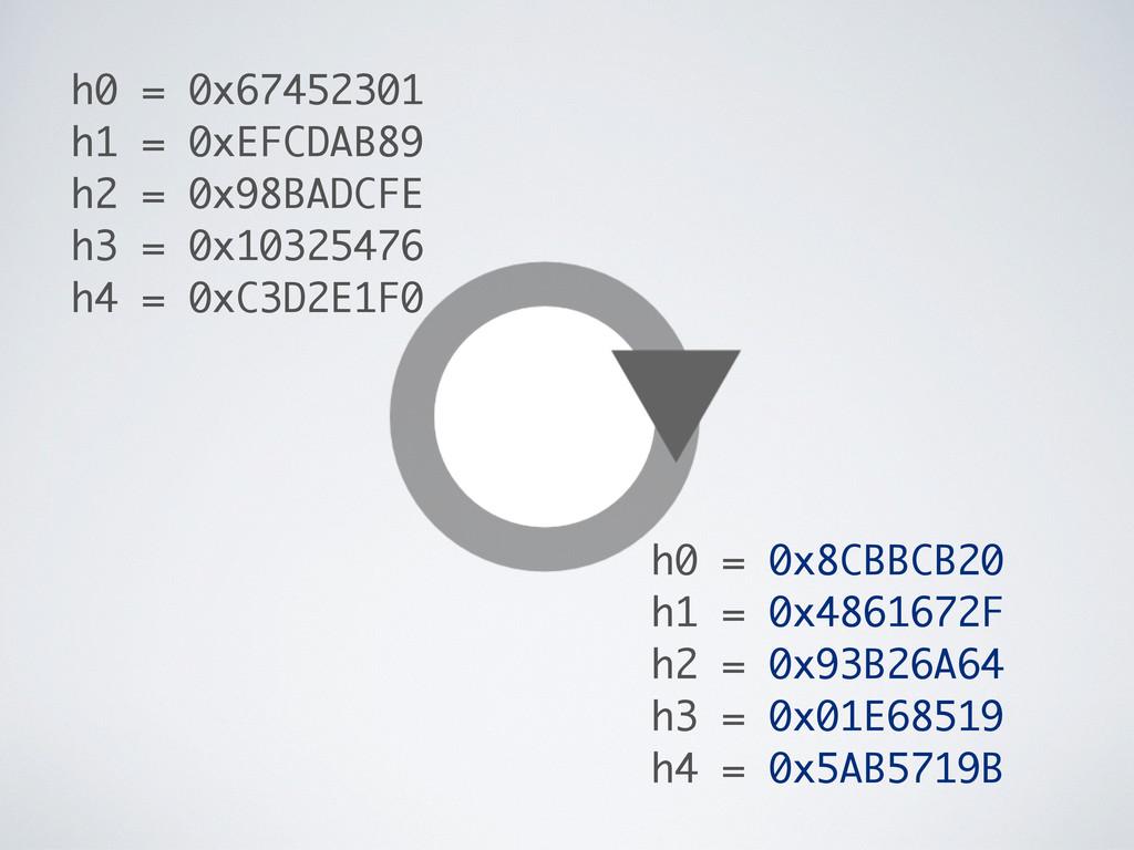 h0 = 0x8CBBCB20 h1 = 0x4861672F h2 = 0x93B26A64...